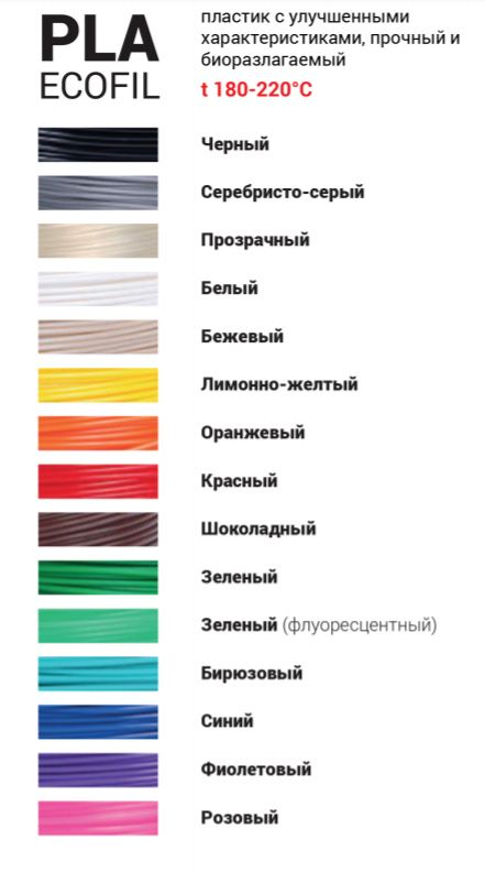 Палитра пластика PLA Ecofil